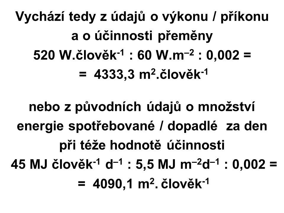 Vychází tedy z údajů o výkonu / příkonu a o účinnosti přeměny 520 W.člověk -1 : 60 W.m –2 : 0,002 = = 4333,3 m 2.člověk -1 nebo z původních údajů o množství energie spotřebované / dopadlé za den při téže hodnotě účinnosti 45 MJ člověk -1 d –1 : 5,5 MJ m –2 d –1 : 0,002 = = 4090,1 m 2.
