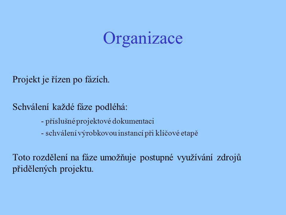 Organizace Projekt je řízen po fázích. Schválení každé fáze podléhá: - příslušné projektové dokumentaci - schválení výrobkovou instancí při klíčové et
