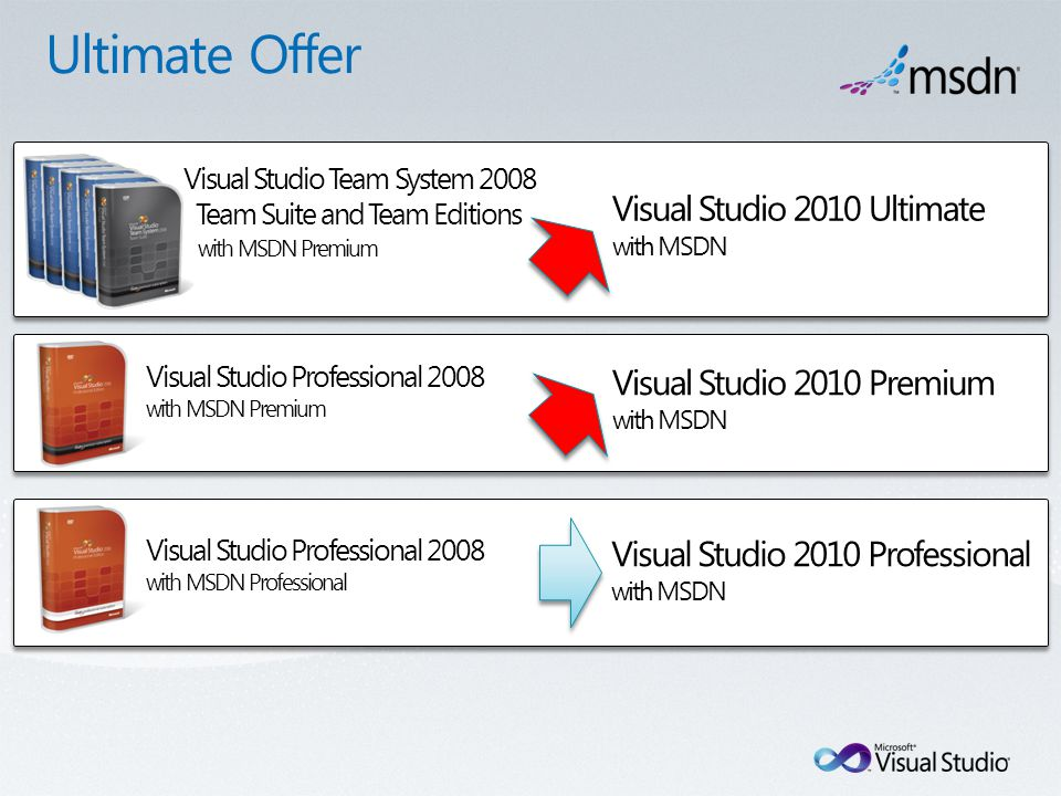 Visual Studio Team System 2008 Team Suite and Team Editions with MSDN Premium Visual Studio 2010 Ultimate with MSDN Visual Studio Professional 2008 with MSDN Premium Visual Studio 2010 Premium with MSDN Visual Studio Professional 2008 with MSDN Professional Visual Studio 2010 Professional with MSDN