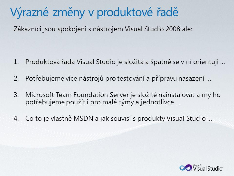 Zákazníci jsou spokojeni s nástrojem Visual Studio 2008 ale: 1.Produktová řada Visual Studio je složitá a špatně se v ní orientuji … 2.Potřebujeme více nástrojů pro testování a přípravu nasazení … 3.Microsoft Team Foundation Server je složité nainstalovat a my ho potřebujeme použít i pro malé týmy a jednotlivce … 4.Co to je vlastně MSDN a jak souvisí s produkty Visual Studio …