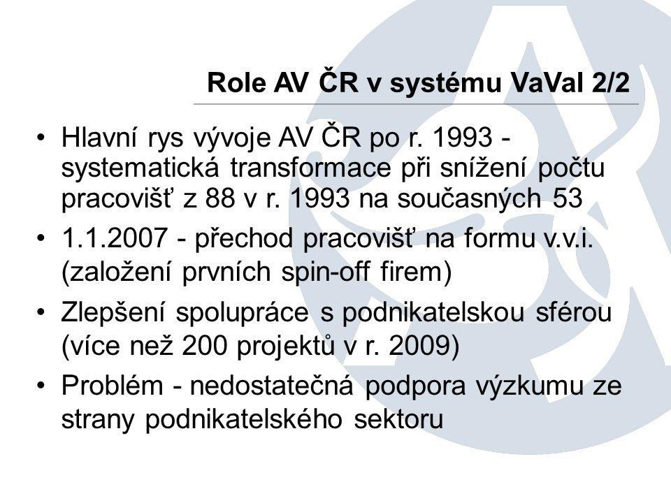 Role AV ČR v systému VaVaI 2/2 Hlavní rys vývoje AV ČR po r. 1993 - systematická transformace při snížení počtu pracovišť z 88 v r. 1993 na současných