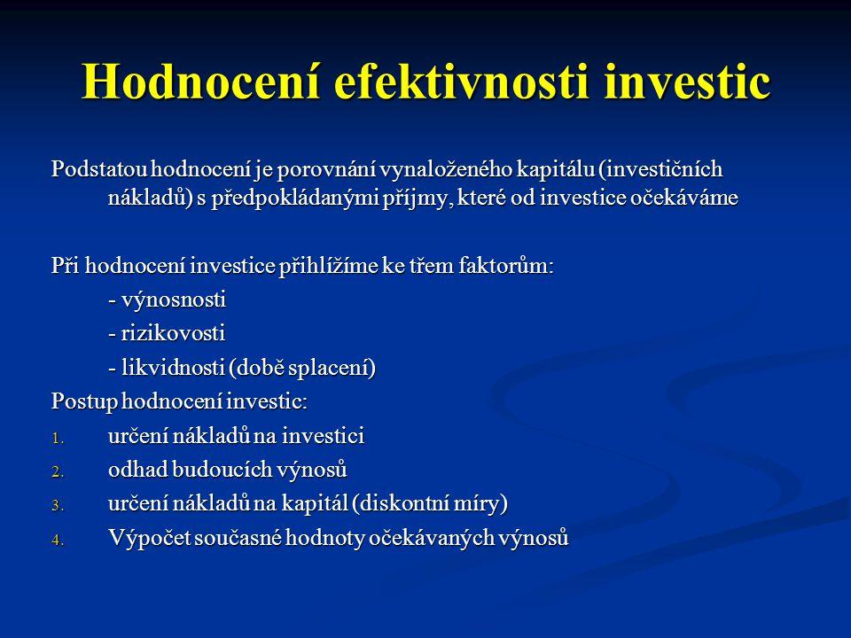 Hodnocení efektivnosti investic Podstatou hodnocení je porovnání vynaloženého kapitálu (investičních nákladů) s předpokládanými příjmy, které od investice očekáváme Při hodnocení investice přihlížíme ke třem faktorům: - výnosnosti - rizikovosti - likvidnosti (době splacení) Postup hodnocení investic: 1.