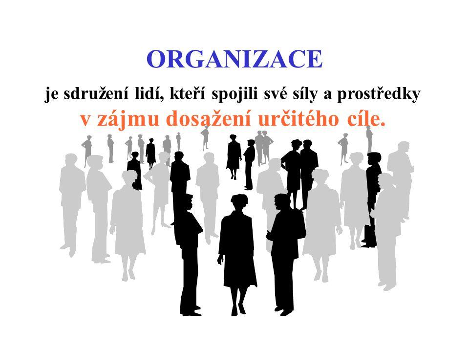 Tři základní pojmy moderního managementu: Organizace - prostředí, ve kterém je vliv na lidské činnosti cílevědomě uplatňován.