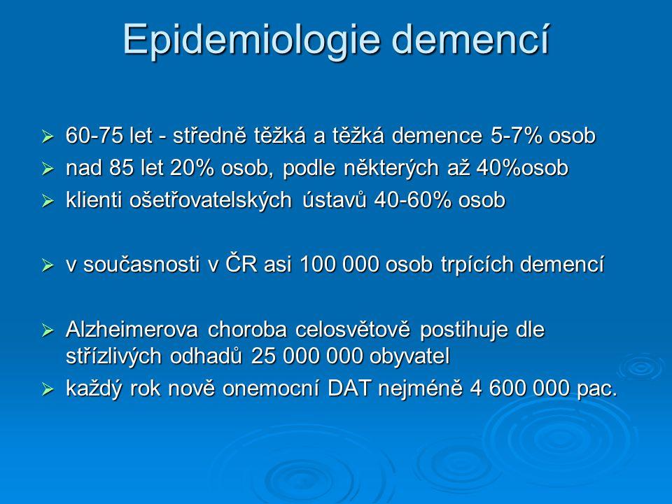 Komplikující stavy  Nejčastěji deliria nasedající na demenci  Až v 90% mají zjistitelnou příčinu  - nejčastěji somatická dekompensace  - adaptační deliria  - syndrom soumraku  Stav výrazně komplikují, zhoršují prognozu, úmrtnost až 50%