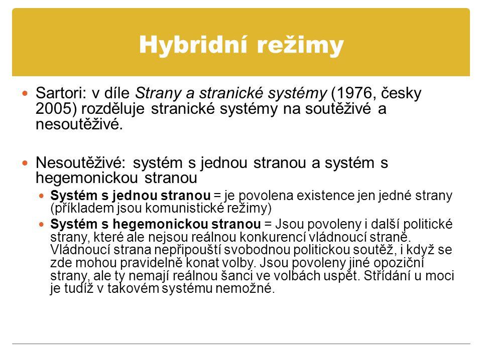 Hybridní režimy Sartori: v díle Strany a stranické systémy (1976, česky 2005) rozděluje stranické systémy na soutěživé a nesoutěživé. Nesoutěživé: sys