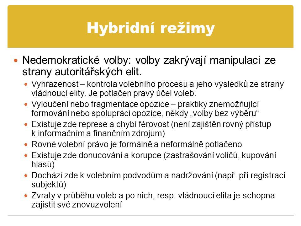 Hybridní režimy Nedemokratické volby: volby zakrývají manipulaci ze strany autoritářských elit. Vyhrazenost – kontrola volebního procesu a jeho výsled