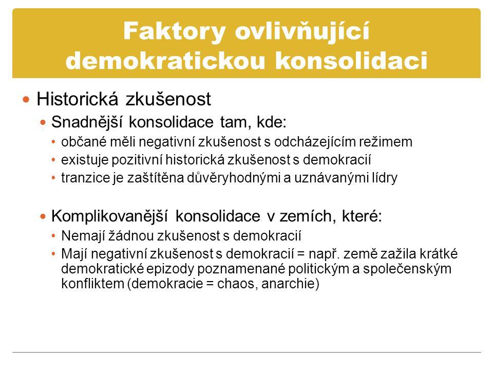Hybridní režimy Nedemokratické volby: volby zakrývají manipulaci ze strany autoritářských elit.