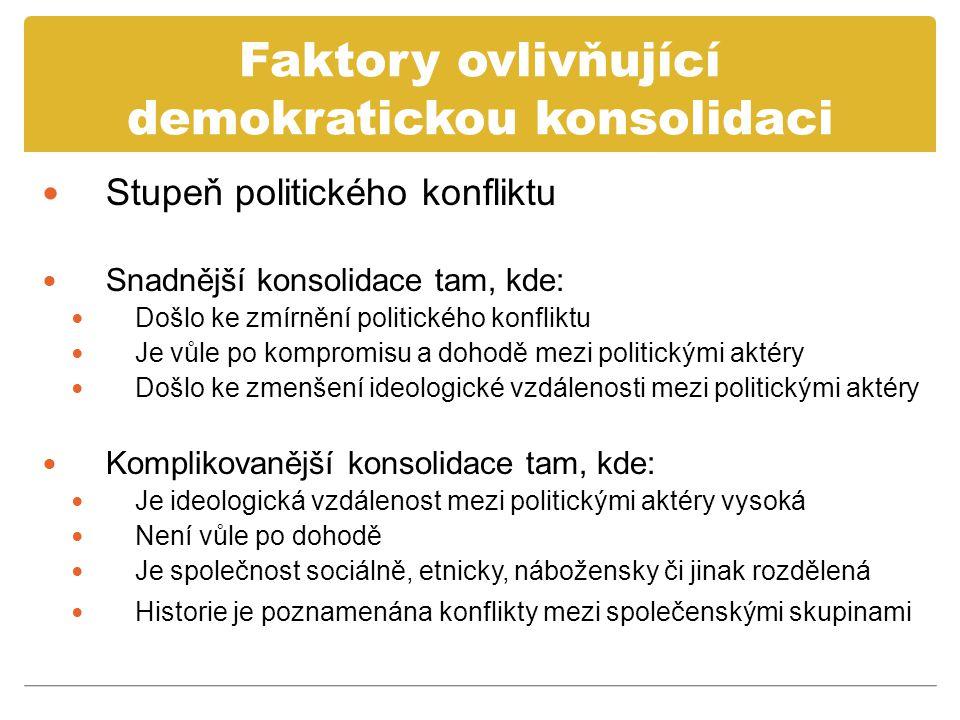 Literatura k tématu Balík, S., Holzer, J.(2007). Postkomunistické nedemokratické režimy.