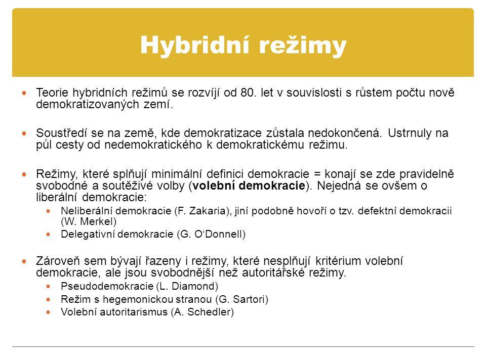 Hybridní režimy Teorie hybridních režimů se rozvíjí od 80. let v souvislosti s růstem počtu nově demokratizovaných zemí. Soustředí se na země, kde dem