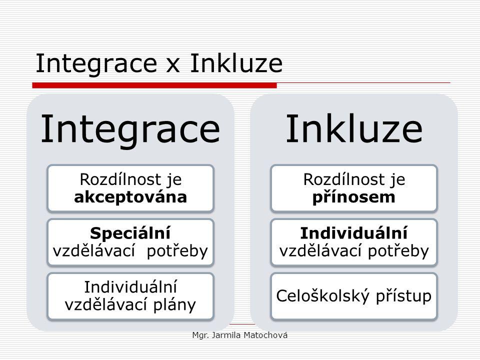 Integrace x Inkluze Integrace Rozdílnost je akceptována Speciální vzdělávací potřeby Individuální vzdělávací plány Inkluze Rozdílnost je přínosem Indi