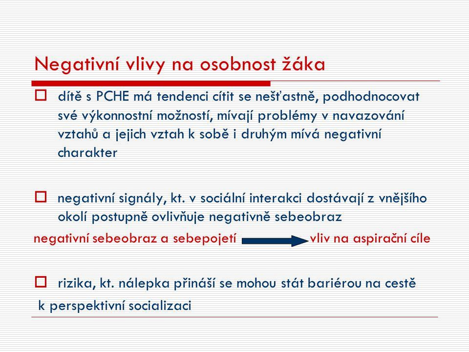 Literatura k tématu  HELUS, Zdeněk.