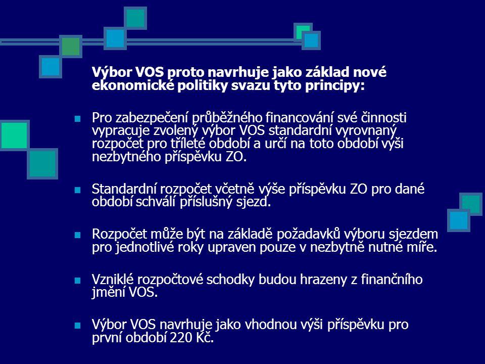 Výbor VOS proto navrhuje jako základ nové ekonomické politiky svazu tyto principy: Pro zabezpečení průběžného financování své činnosti vypracuje zvolený výbor VOS standardní vyrovnaný rozpočet pro tříleté období a určí na toto období výši nezbytného příspěvku ZO.