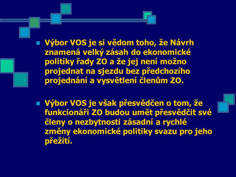 Výbor VOS je si vědom toho, že Návrh znamená velký zásah do ekonomické politiky řady ZO a že jej není možno projednat na sjezdu bez předchozího projednání a vysvětlení členům ZO.
