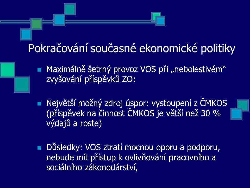 """Pokračování současné ekonomické politiky Maximálně šetrný provoz VOS při """"nebolestivém zvyšování příspěvků ZO: Největší možný zdroj úspor: vystoupení z ČMKOS (příspěvek na činnost ČMKOS je větší než 30 % výdajů a roste) Důsledky: VOS ztratí mocnou oporu a podporu, nebude mít přístup k ovlivňování pracovního a sociálního zákonodárství,"""