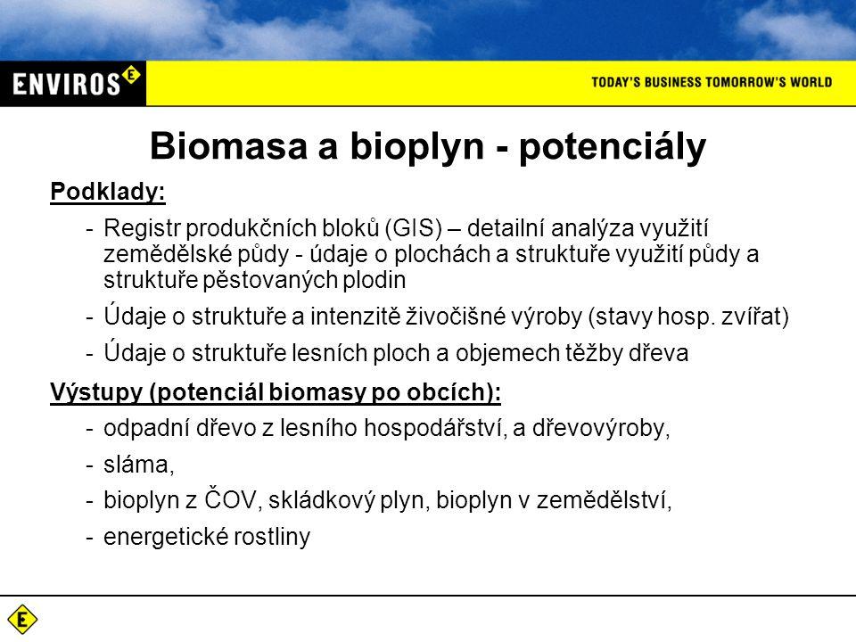 Biomasa a bioplyn - potenciály Podklady: -Registr produkčních bloků (GIS) – detailní analýza využití zemědělské půdy - údaje o plochách a struktuře vy