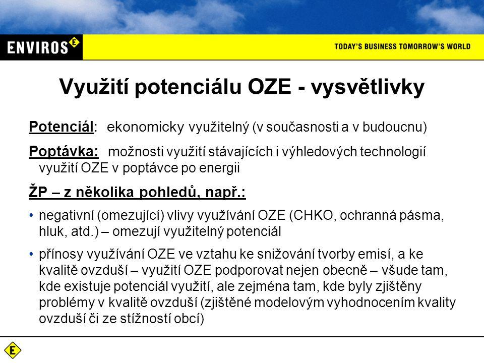 Využití potenciálu OZE - vysvětlivky Potenciál: ekonomicky využitelný (v současnosti a v budoucnu) Poptávka: m ožnosti využití stávajících i výhledový