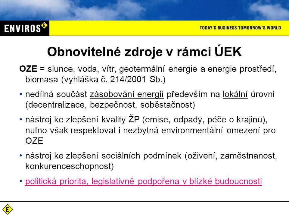 Obnovitelné zdroje v rámci ÚEK OZE = slunce, voda, vítr, geotermální energie a energie prostředí, biomasa (vyhláška č. 214/2001 Sb.) nedílná součást z