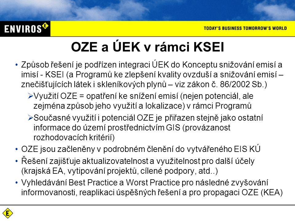 Přístup zpracovatele k řešení Analýza současného stavu využití OZE Výchozí podklad - detailní analýzy současného využití OZE po jednotlivých instalacích a po obcích Detailní začlenění do energetické bilance a IS Začlenění do IS, vazba na území - vrstvy GIS – speciální vrstvy dle jednotlivých OZE (a odpadů) Analýza potenciálů využití OZE technický potenciál využitelný potenciál (limity využití – ŽP) ekonomický/ tržní potenciál, vazba na území vytipování potenciálních projektů OZE