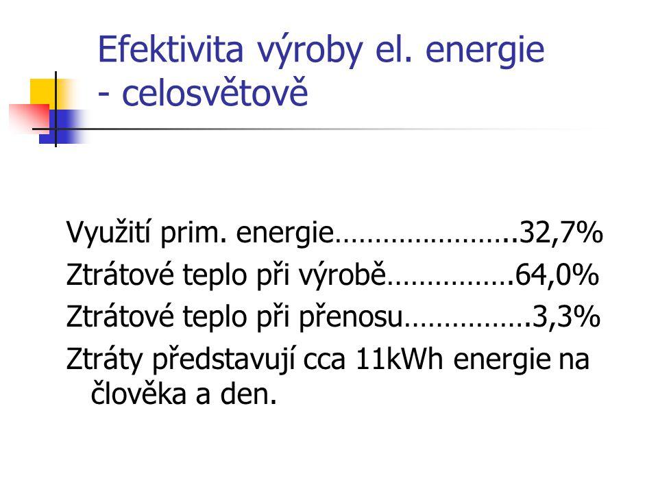 Efektivita výroby el. energie - celosvětově Využití prim. energie…………………..32,7% Ztrátové teplo při výrobě…………….64,0% Ztrátové teplo při přenosu…………….3