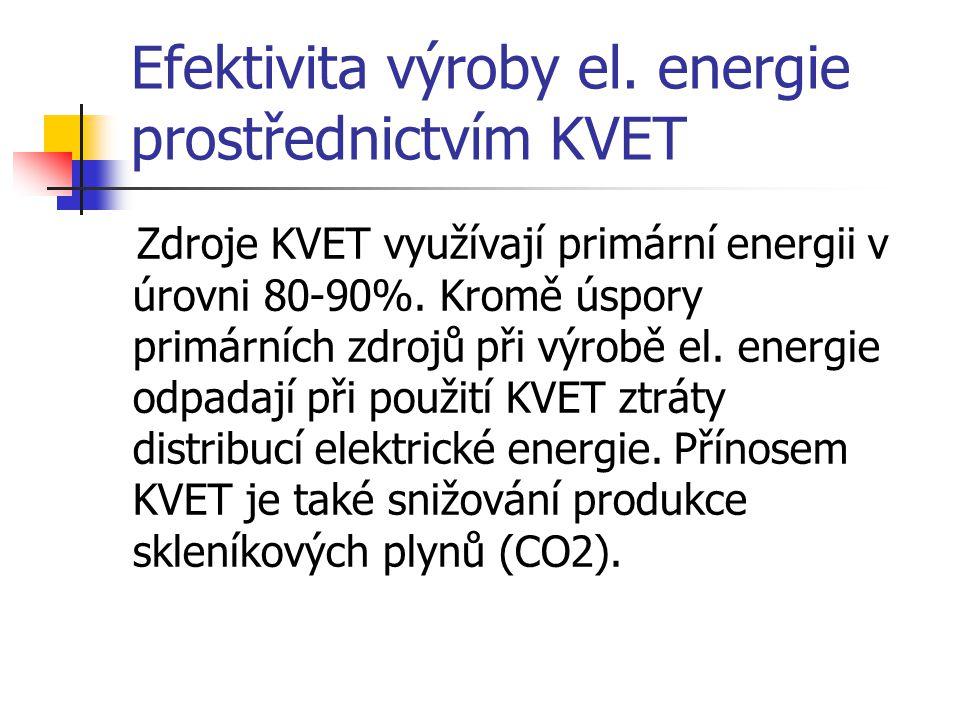 Efektivita výroby el. energie prostřednictvím KVET Zdroje KVET využívají primární energii v úrovni 80-90%. Kromě úspory primárních zdrojů při výrobě e