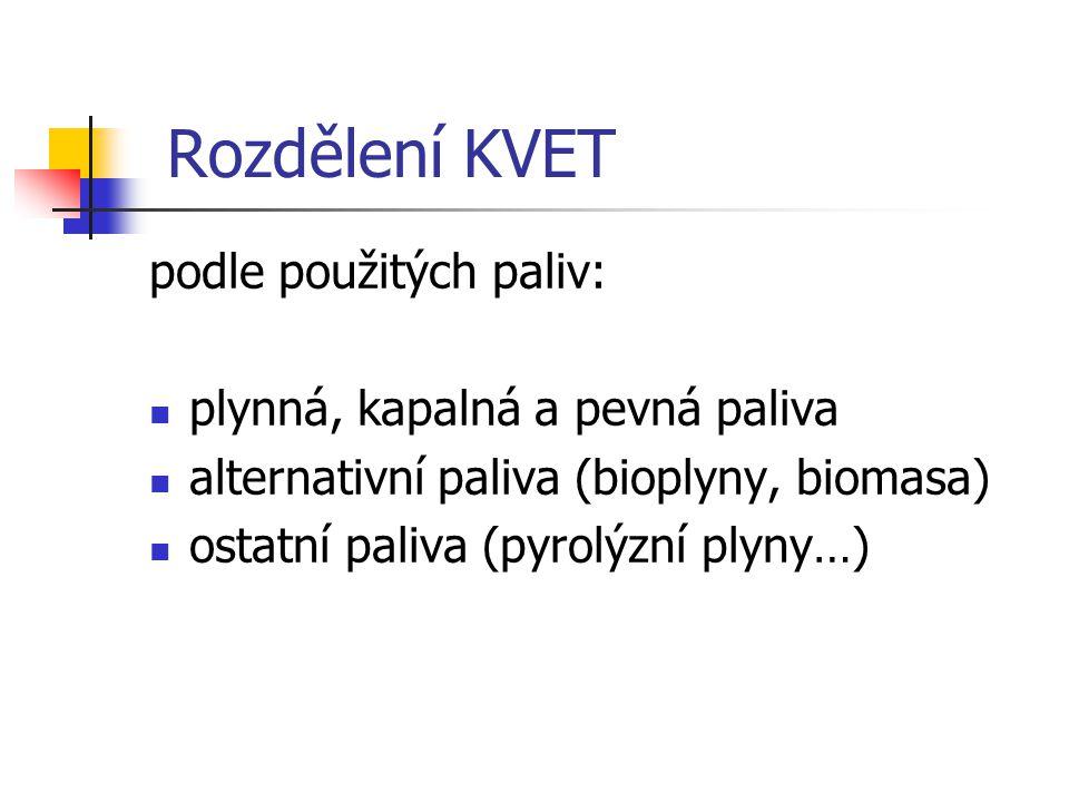 Rozdělení KVET podle použitých paliv: plynná, kapalná a pevná paliva alternativní paliva (bioplyny, biomasa) ostatní paliva (pyrolýzní plyny…)