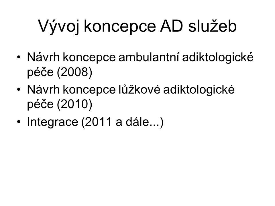 Vývoj koncepce AD služeb Návrh koncepce ambulantní adiktologické péče (2008) Návrh koncepce lůžkové adiktologické péče (2010) Integrace (2011 a dále..
