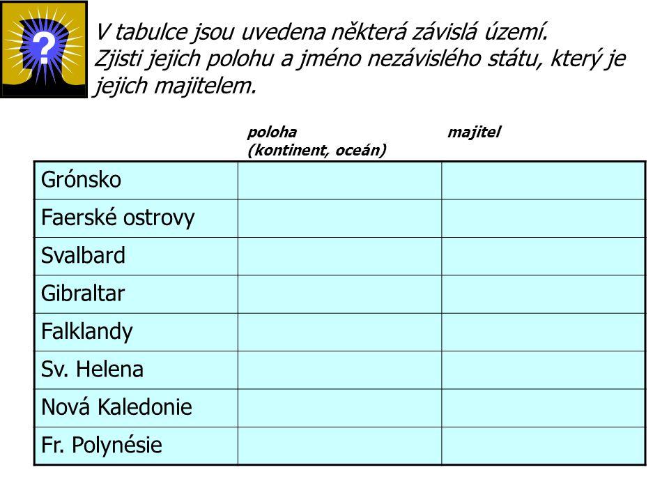 V tabulce jsou uvedena některá závislá území. Zjisti jejich polohu a jméno nezávislého státu, který je jejich majitelem. Grónsko Faerské ostrovy Svalb