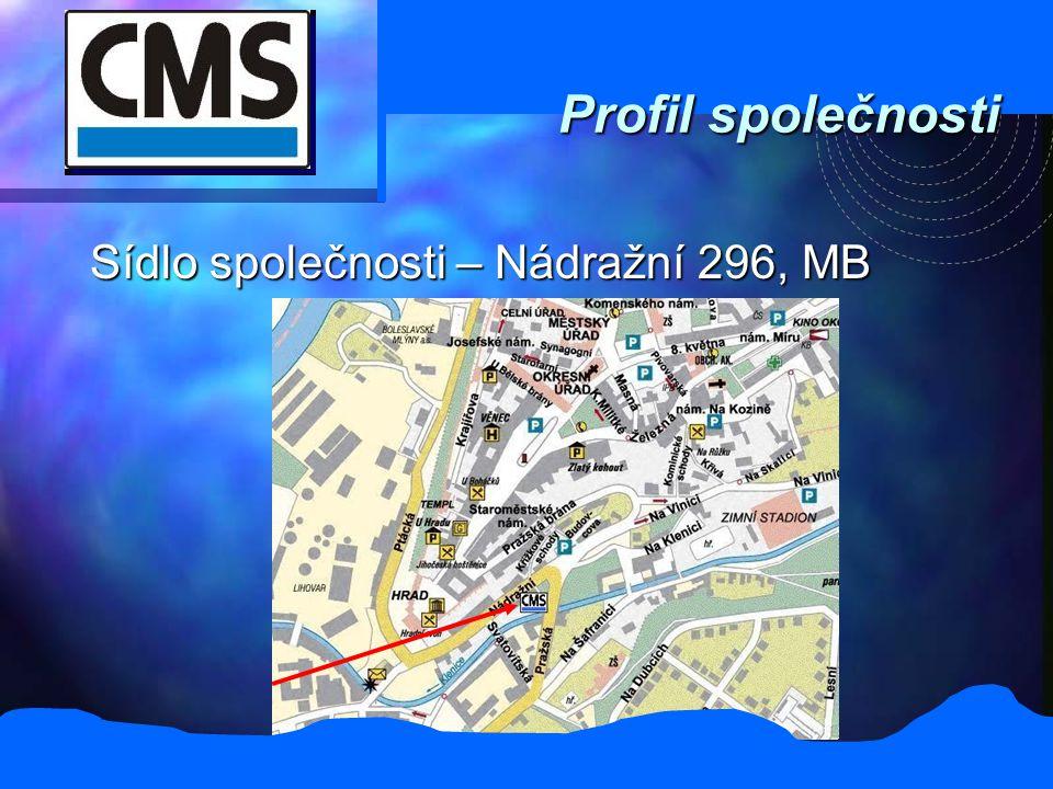 Profil společnosti Budoucnost Společnost CMS.s r.o.