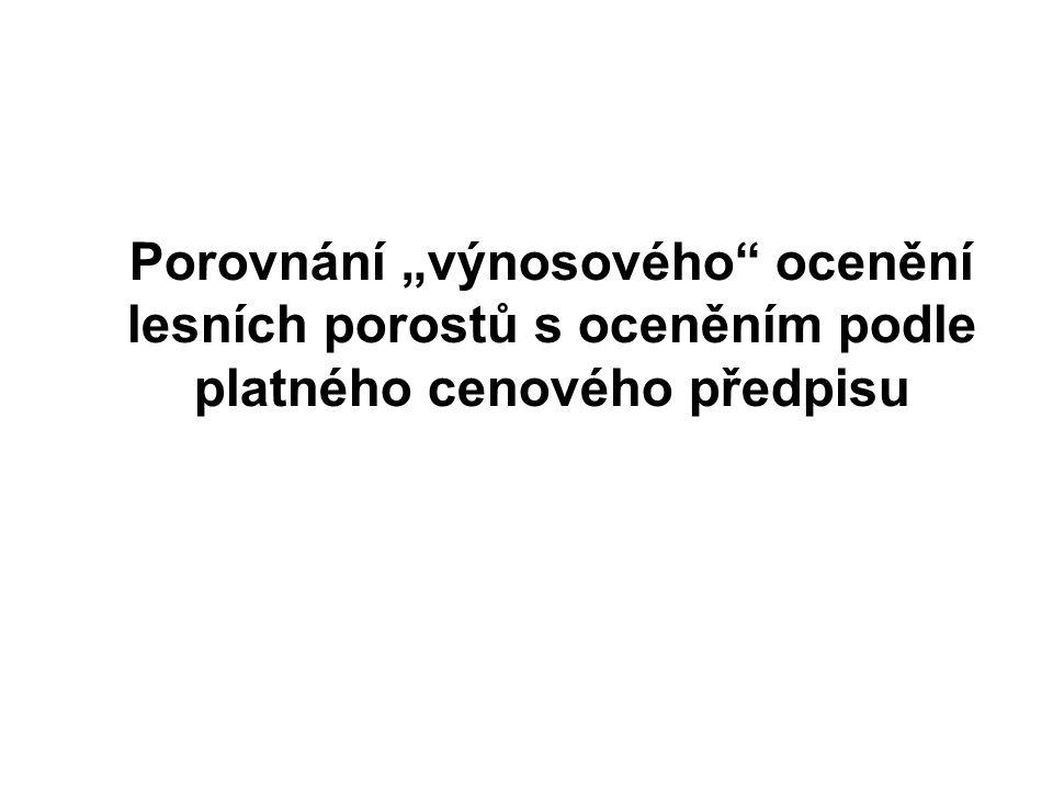 Platný cenový předpis Vyhláška MF č.540/2002 Sb., kterou se provádějí některá ustanovení zákona č.