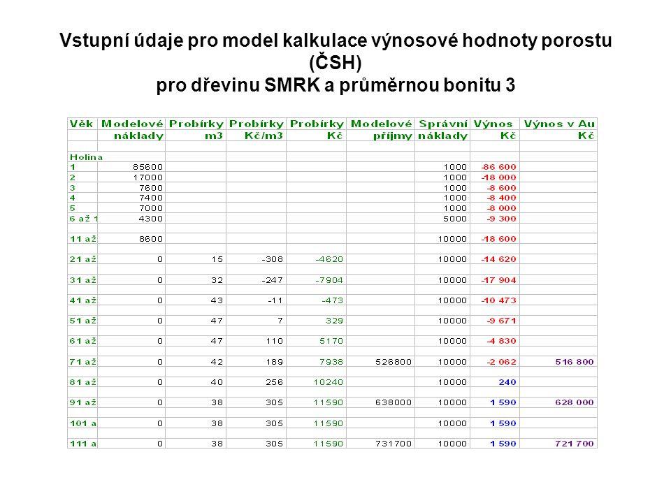 Vstupní údaje pro model kalkulace výnosové hodnoty porostu (ČSH) pro dřevinu SMRK a průměrnou bonitu 3