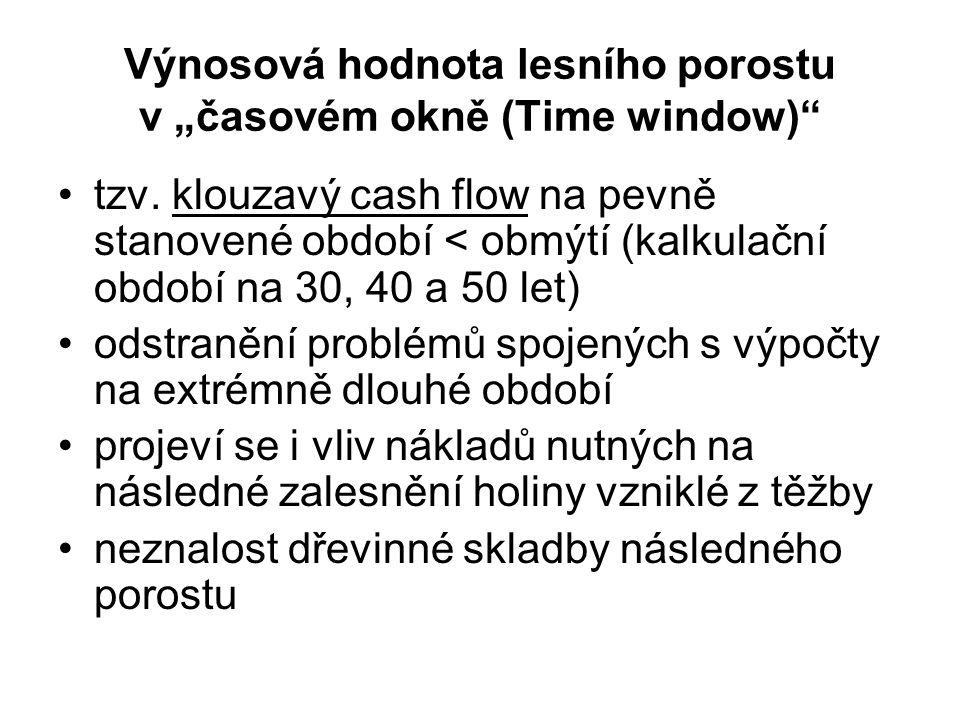 """Výnosová hodnota lesního porostu v """"časovém okně (Time window)"""" tzv. klouzavý cash flow na pevně stanovené období < obmýtí (kalkulační období na 30, 4"""