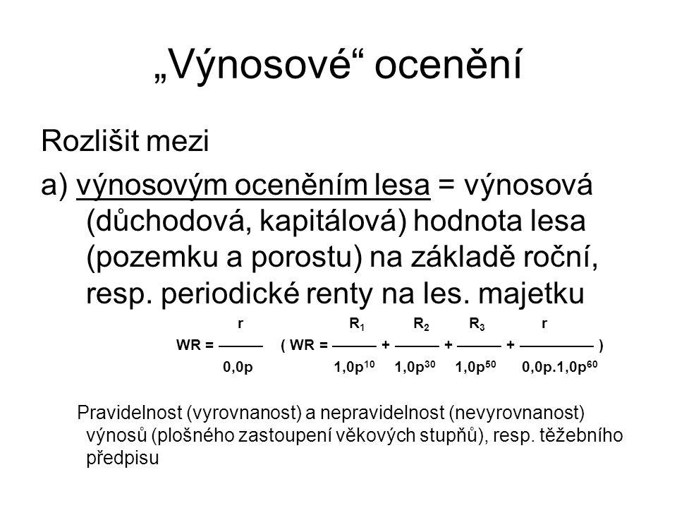 VÝNOSOVÉ OCENĚNÍ LESNÍCH POROSTŮ ČR PODLE OKRESŮ V ROCE 1999 (2) (bez započtení lesů MO ČR a výměry holin)
