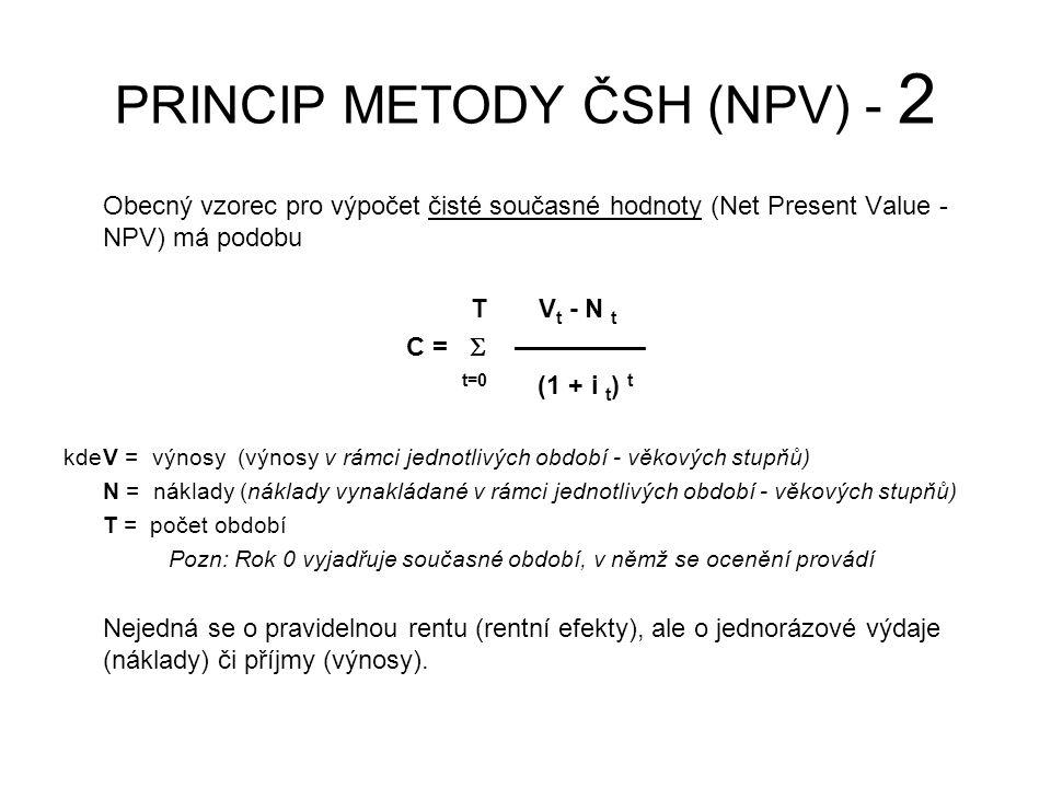 PRINCIP METODY ČSH (NPV) - 2 Obecný vzorec pro výpočet čisté současné hodnoty (Net Present Value - NPV) má podobu T V t - N t C =  ————— t=0 (1 + i t