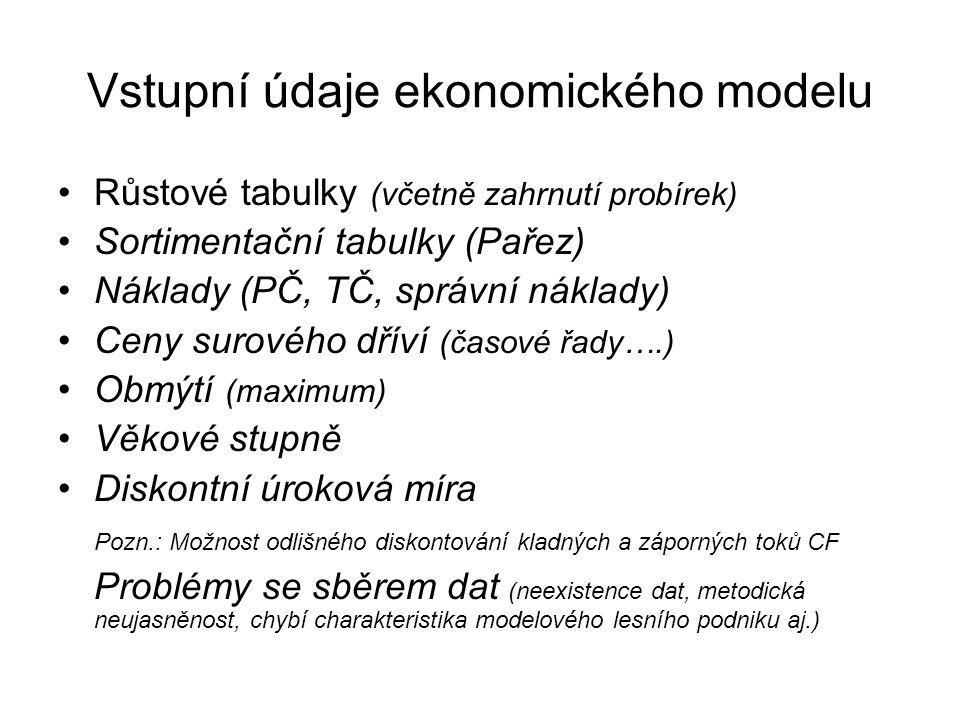 Vstupní údaje ekonomického modelu Růstové tabulky (včetně zahrnutí probírek) Sortimentační tabulky (Pařez) Náklady (PČ, TČ, správní náklady) Ceny suro