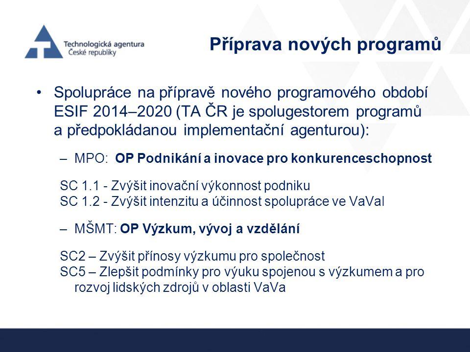 Příprava nových programů Spolupráce na přípravě nového programového období ESIF 2014–2020 (TA ČR je spolugestorem programů a předpokládanou implementační agenturou): –MPO: OP Podnikání a inovace pro konkurenceschopnost SC 1.1 - Zvýšit inovační výkonnost podniku SC 1.2 - Zvýšit intenzitu a účinnost spolupráce ve VaVaI –MŠMT: OP Výzkum, vývoj a vzdělání SC2 – Zvýšit přínosy výzkumu pro společnost SC5 – Zlepšit podmínky pro výuku spojenou s výzkumem a pro rozvoj lidských zdrojů v oblasti VaVa