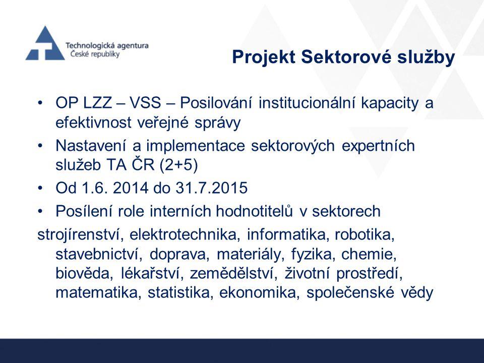 Projekt Sektorové služby OP LZZ – VSS – Posilování institucionální kapacity a efektivnost veřejné správy Nastavení a implementace sektorových expertních služeb TA ČR (2+5) Od 1.6.