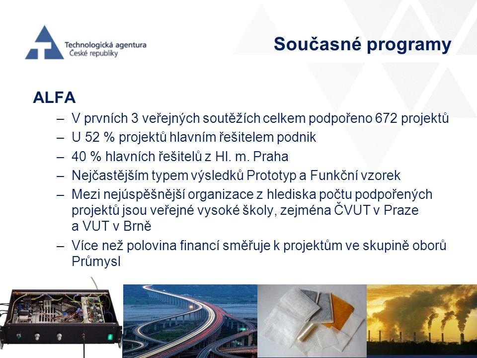 Současné programy ALFA –V prvních 3 veřejných soutěžích celkem podpořeno 672 projektů –U 52 % projektů hlavním řešitelem podnik –40 % hlavních řešitelů z Hl.