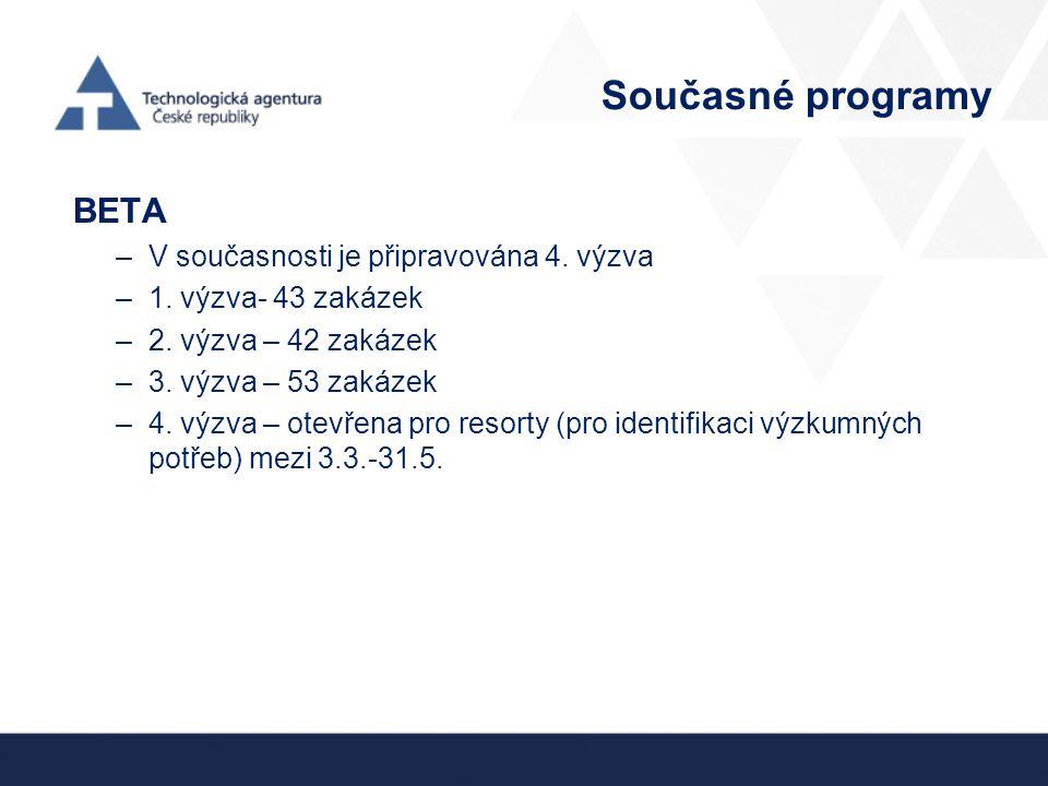 Současné programy BETA –V současnosti je připravována 4.