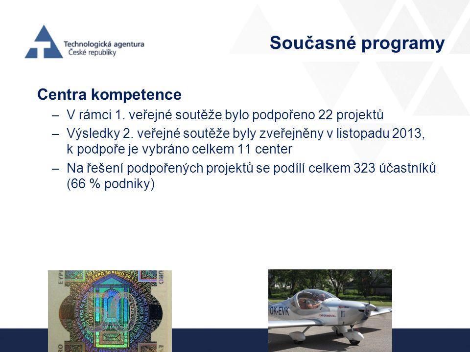Současné programy Centra kompetence –V rámci 1.