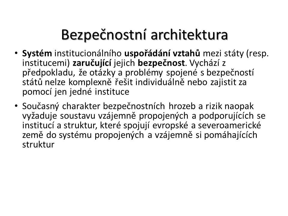 Bezpečnostní architektura Systém institucionálního uspořádání vztahů mezi státy (resp. institucemi) zaručující jejich bezpečnost. Vychází z předpoklad