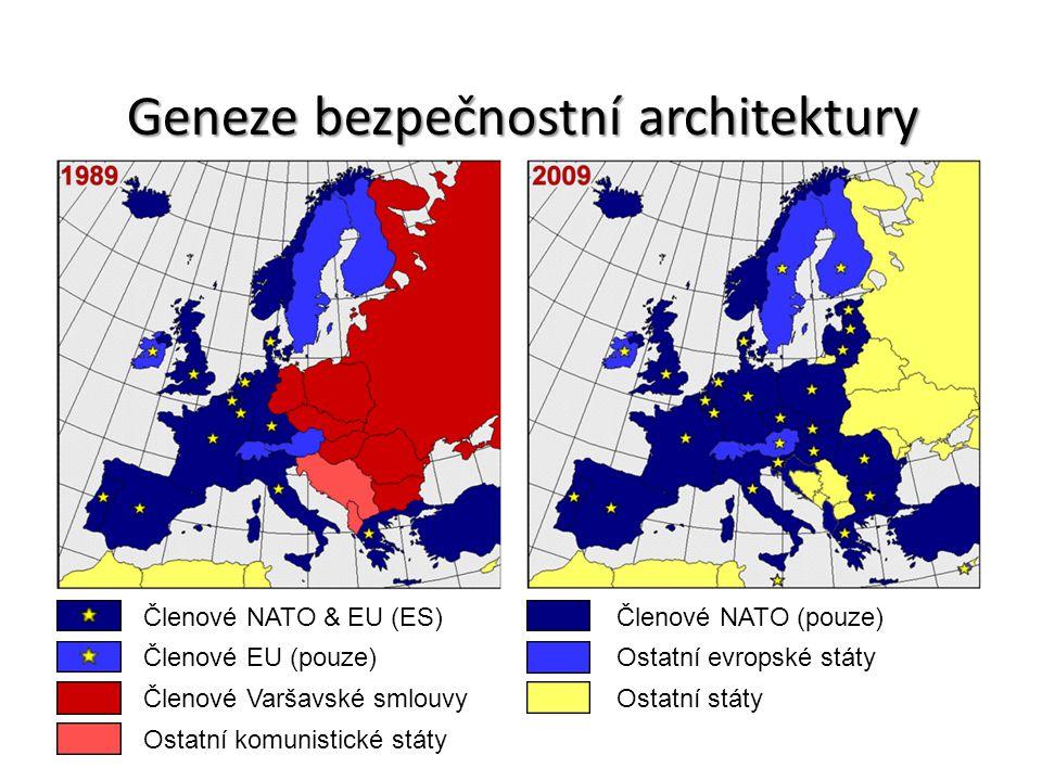 Členové NATO & EU (ES) Členové EU (pouze)Ostatní evropské státy Členové NATO (pouze) Ostatní státyČlenové Varšavské smlouvy Ostatní komunistické státy