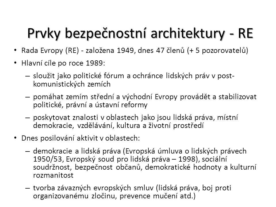 Prvky bezpečnostní architektury - RE Rada Evropy (RE) - založena 1949, dnes 47 členů (+ 5 pozorovatelů) Hlavní cíle po roce 1989: – sloužit jako polit