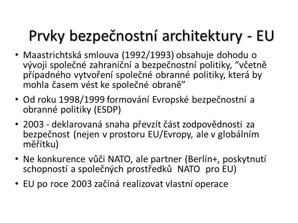 """Prvky bezpečnostní architektury - EU Maastrichtská smlouva (1992/1993) obsahuje dohodu o vývoji společné zahraniční a bezpečnostní politiky, """"včetně p"""
