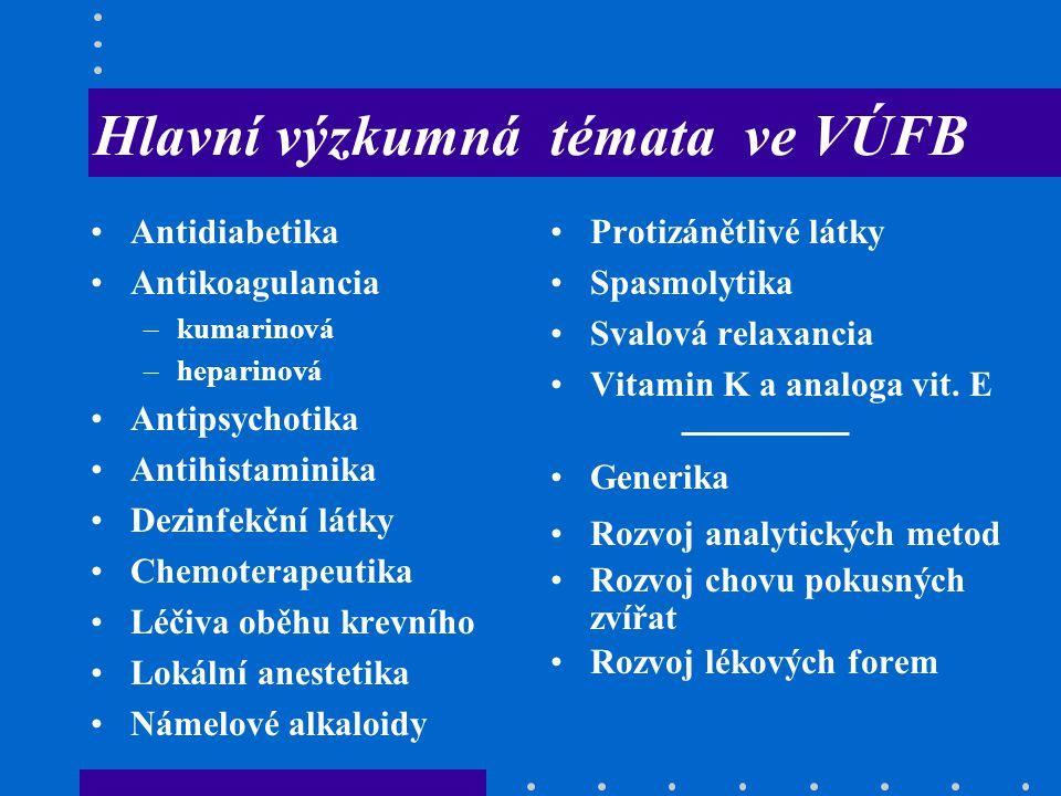 Hlavní výzkumná témata ve VÚFB Antidiabetika Antikoagulancia –kumarinová –heparinová Antipsychotika Antihistaminika Dezinfekční látky Chemoterapeutika Léčiva oběhu krevního Lokální anestetika Námelové alkaloidy Protizánětlivé látky Spasmolytika Svalová relaxancia Vitamin K a analoga vit.