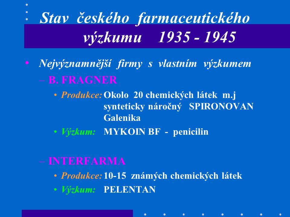 Stav českého farmaceutického výzkumu 1935 - 1945 Nejvýznamnější firmy s vlastním výzkumem –B.