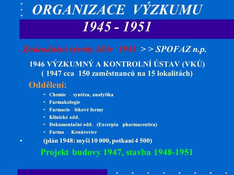 ORGANIZACE VÝZKUMU 1945 - 1951 Znárodnění výroby léčiv 1945 > > SPOFAZ n.p.
