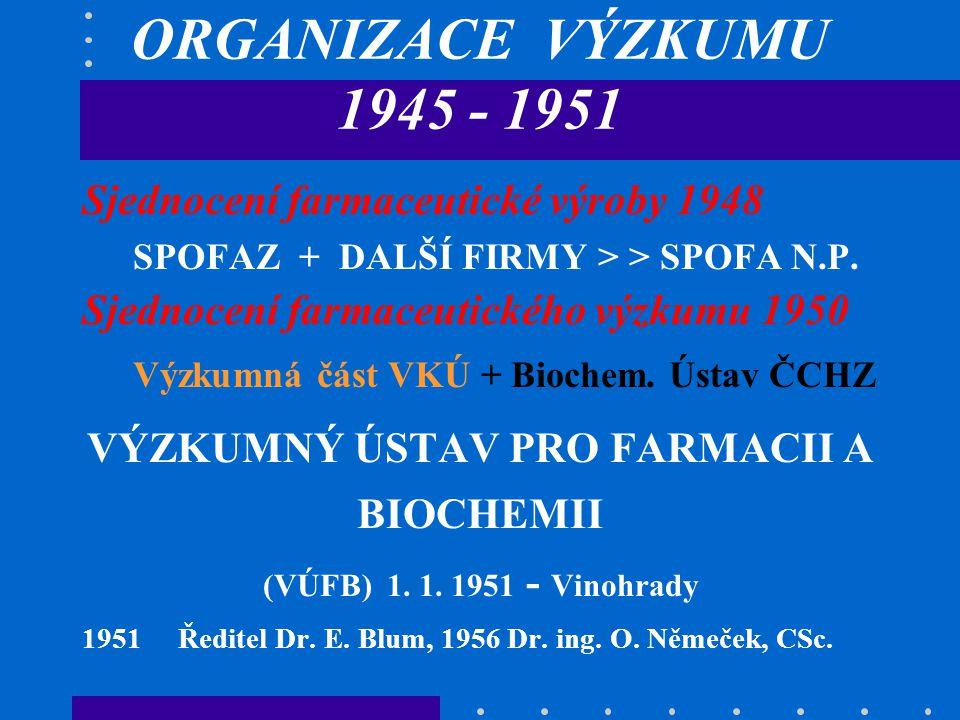 ORGANIZACE VÝZKUMU 1945 - 1951 Sjednocení farmaceutické výroby 1948 SPOFAZ + DALŠÍ FIRMY > > SPOFA N.P.