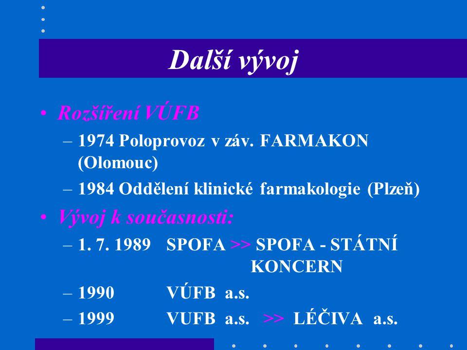 Další vývoj Rozšíření VÚFB –1974 Poloprovoz v záv.