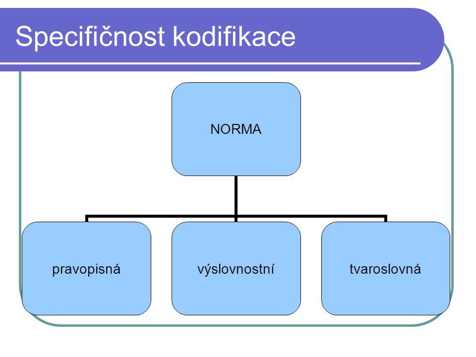 Specifičnost kodifikace NORMA pravopisnávýslovnostnítvaroslovná