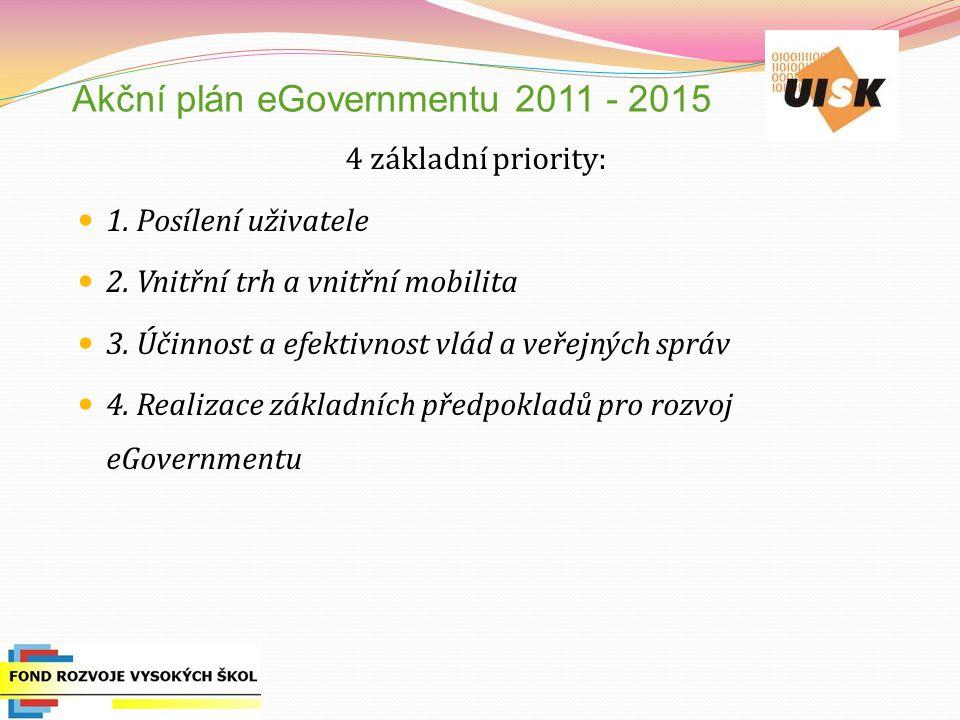 Priorita 1 - Posílení uživatele 1.1 Služby postavené na míru uživatelům -Podpora členských států (finance) -Rozvoj personalizovaných online služeb 1.2 Kolaborativní rozvoj služeb -Jak zapojit usera do vývoje služeb -Výměna znalostí v oblasti kolaborativního rozvoje 1.3 Opakované využití PSI -Základní sada indikátorů PSI re-use -Výzkum open data iniciativ a portálů v členských zemích -Výměna znalostí a zhodnocení direktivy PSI 1.4 Posílení transparentnosti -Online přístup ke všemu, co není ještě zpřístupněno 1.5 Zapojení občanů a komerčního sektoru do tvorby politik -Rozvoj služeb eParticipace